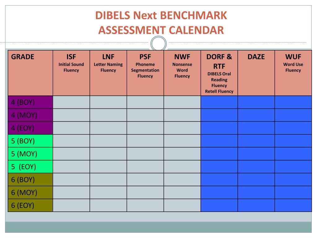 Dibels Daze Practice Worksheet