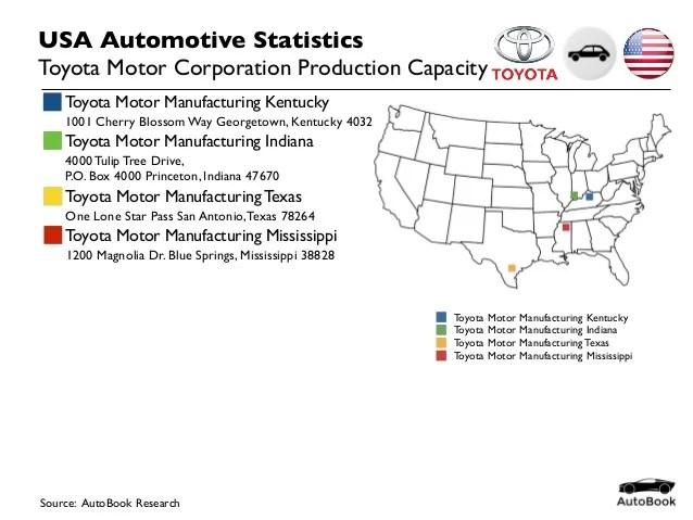 19 Usa Automotive Statistics Toyota Motor Corporation Production