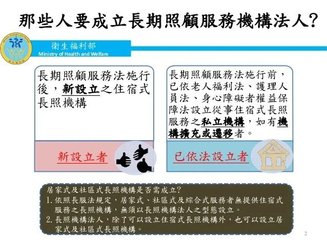 20170831(懶人包)衛福部:「長期照顧服務機構法人條例」草案