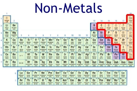 New periodic table of elements metalloids copy what are the parts of table elements metal periodic table metalloids save list of metalloids or semimetals periodic table metals nonmetals metalloids copy list of metalloids urtaz Choice Image
