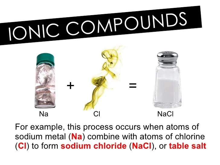 Nacl Ionic Bond Examples
