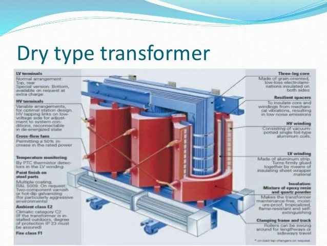 Parts Filled Power Oil Transformer
