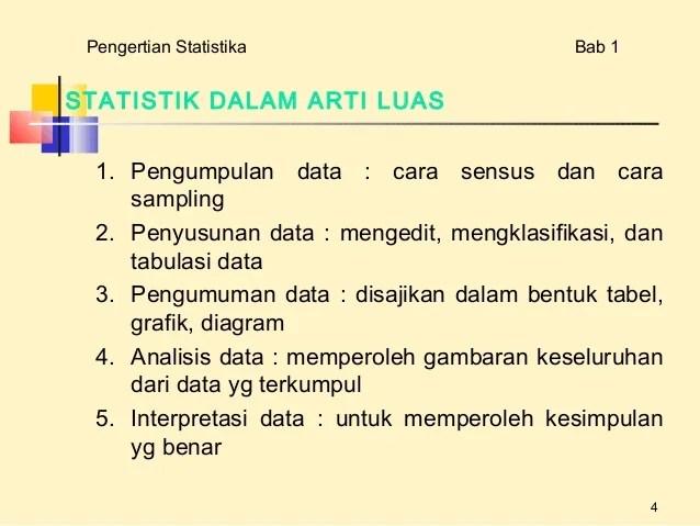 Keefektifan klasifikasi terhadap distribusi data kepadatan penduduk diukur melalui uji proporsi dan permukaan statistik yang menghasilkan nilai serta analisis. Pengenalan Statistik