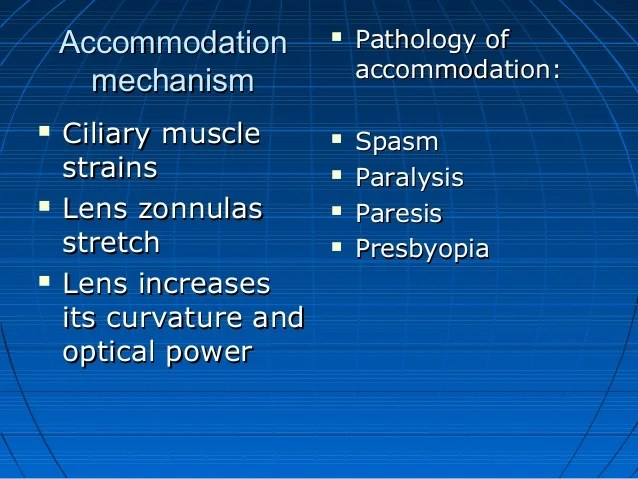 Anatomy & Physiology of Eye. Refraction, accommodation ...