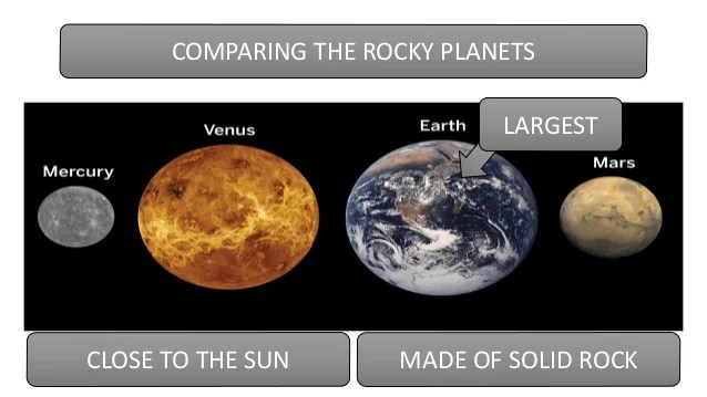 Geology on Mars Comparing Rocky Planets