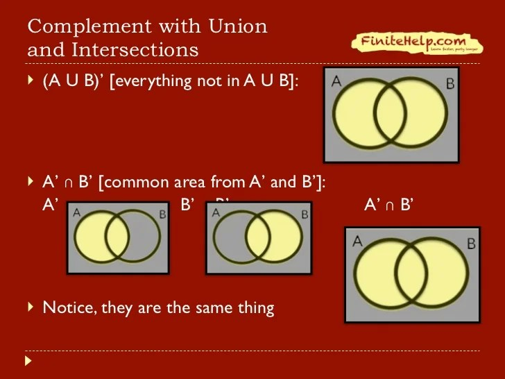 A Complement Intersect B Complement Venn Diagram