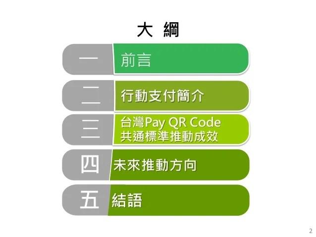 20181206(簡報)財政部:「以『臺灣Pay』推動行動支付之成效與展望」