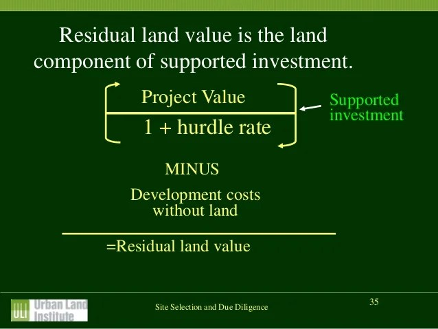 Image result for residual land value