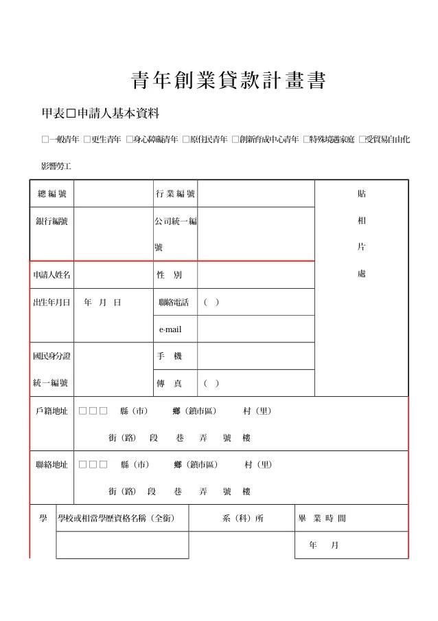 102 青年創業貸款計畫書-農業範例-詹翔霖教授