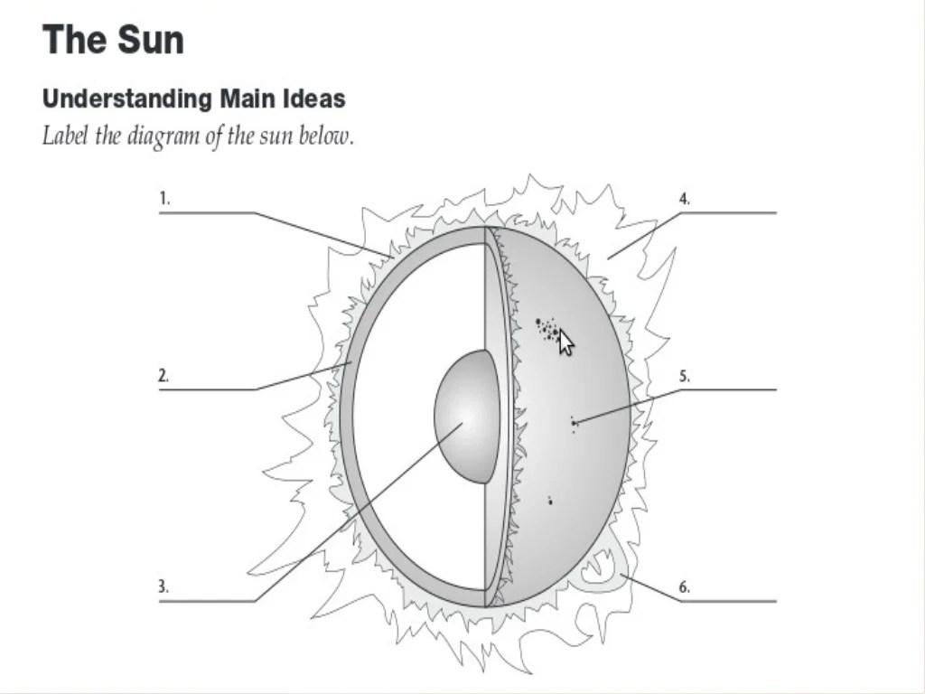 11 2 Solar System