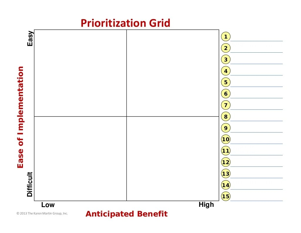 Easy Prioritization Grid 1 2 Ease
