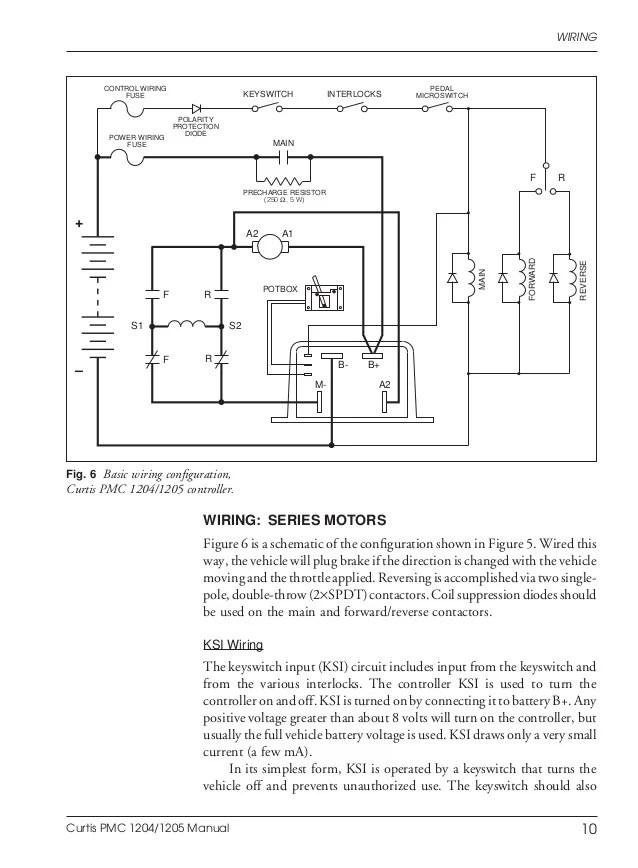 Curtis controller Manual