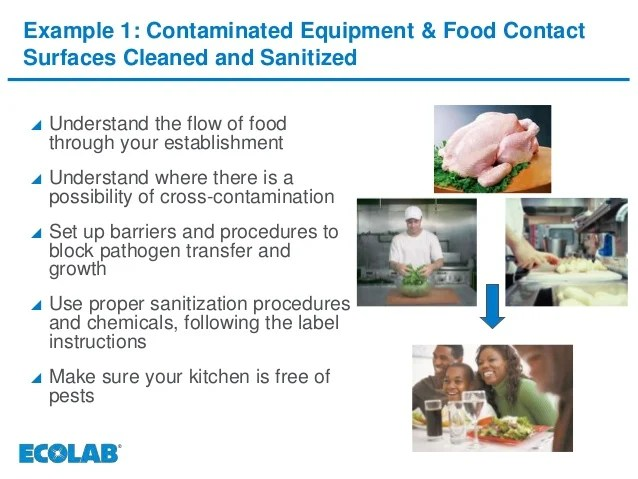 Food Safety Global Trends