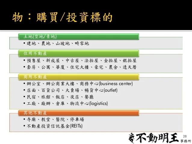 2015.11.19 不動產規劃實務系列課程-01概覽(Final)