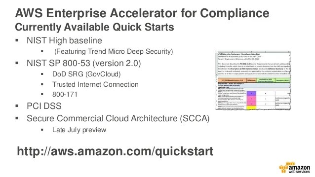 Modern Security And Compliance Through Automation AWS Public Sector