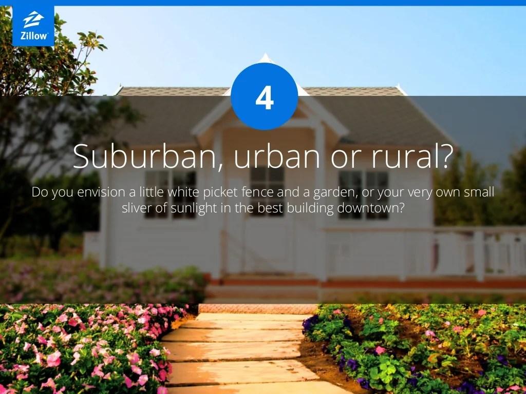 Suburban Urban Or Rural Do