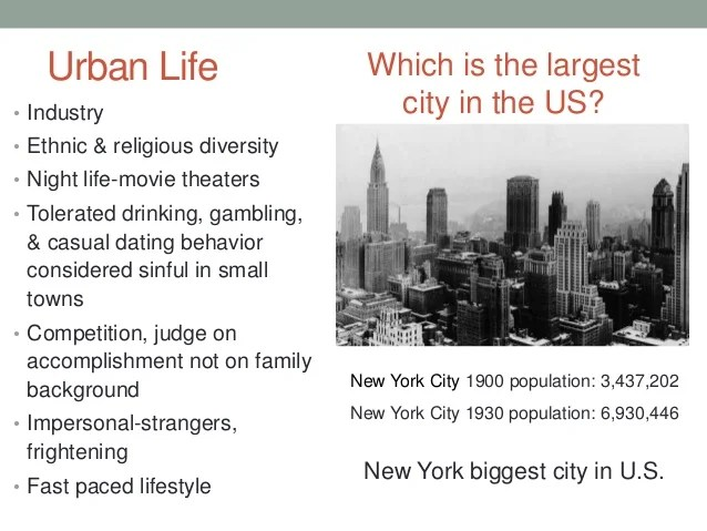 America Differences And 1920s Rural Urban