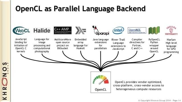 """The OpenVX Hardware Acceleration API for Embedded Vision ..."