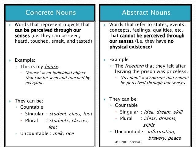 Abstract Nouns Worksheets Grade 5