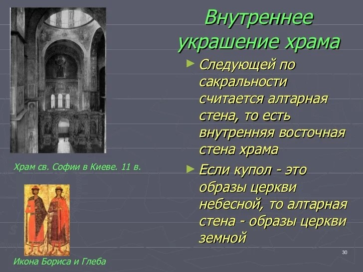 Устройство православного храма