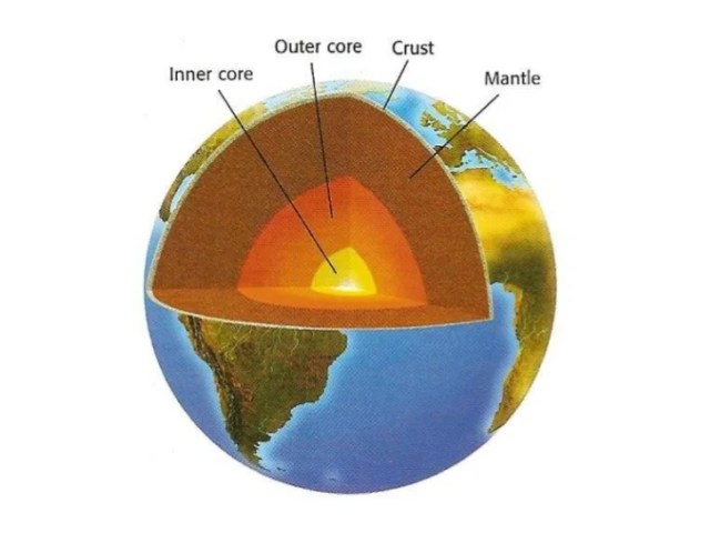 2 1b earth s interior and plate tectonics Earth s Interior and Plate TectonicsBeginning    The earth began as a molten  ball of liquid rocks