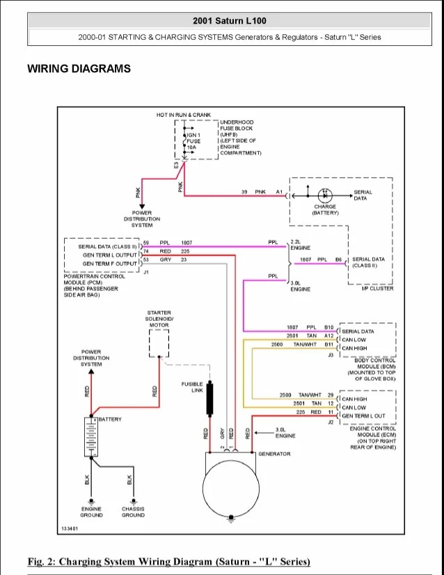 2000 01 altenator 10 638?resize=638%2C826&ssl=1 marvelous saturn wiring schematic contemporary wiring schematic 2001 saturn sl1 wiring diagram at soozxer.org