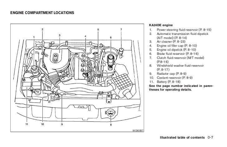2004 Nissan Frontier Engine Diagram. Wiring Diagram