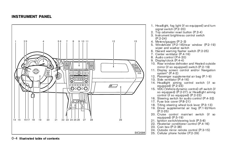2004 Nissan Murano Fuse Box Diagram • Wiring Diagram For Free
