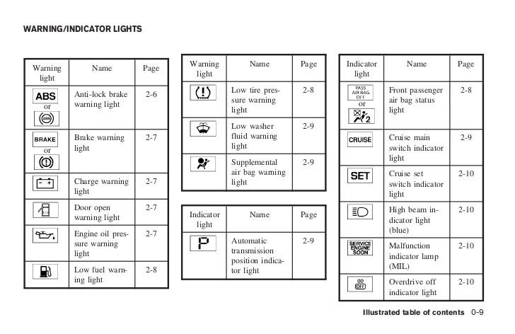 nissan murano dashboard symbols
