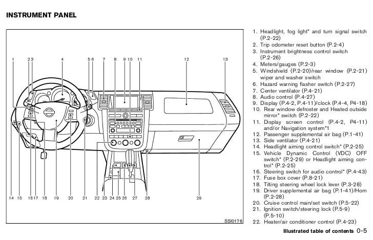 2004 Nissan 350z Bose Stereo Wiring Diagram | Wiring Diagram And Schematics