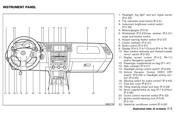 2012 Nissan Juke Fuse Box Nissan Auto Fuse Box Diagram