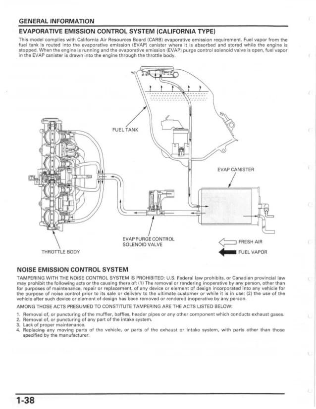 Wiring diagram for honda rancher