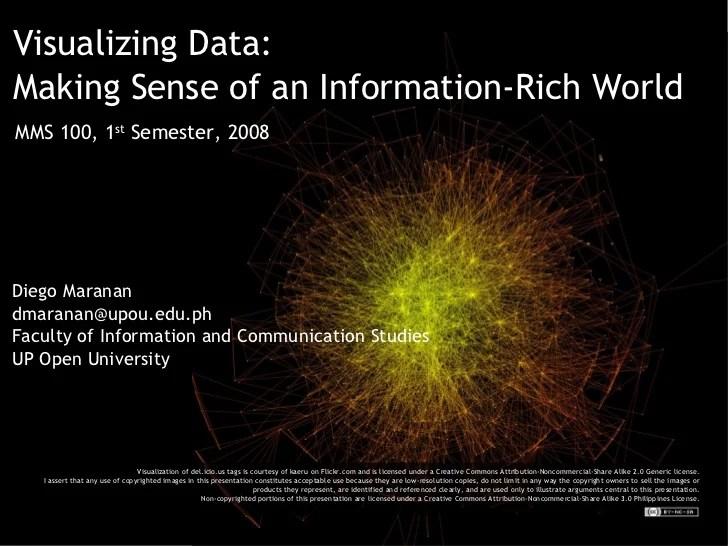 Visualizing Data: Making Sense of an Information-Rich World