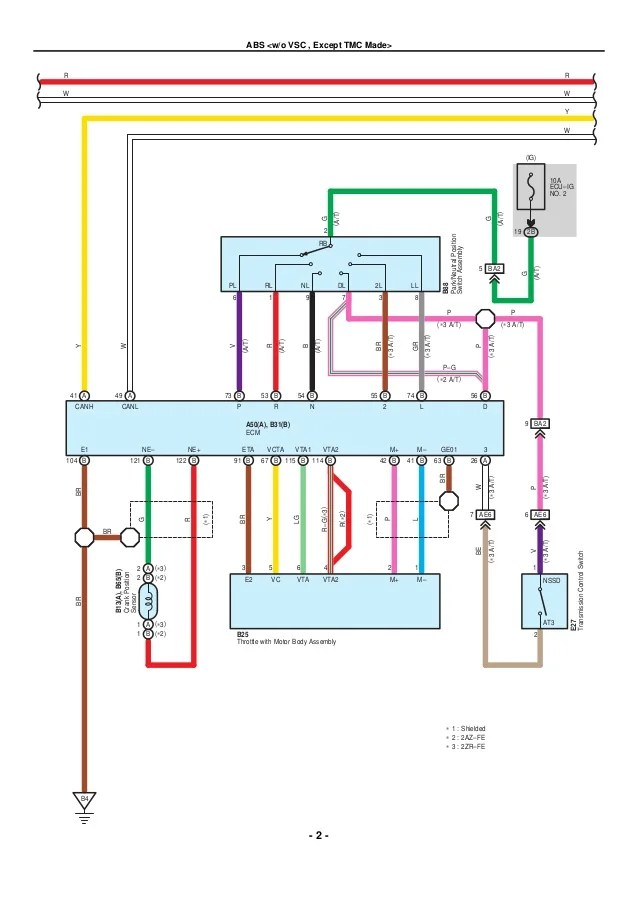 2009 2010 toyota corolla electrical wiring diagrams 18 638 toyota tundra thermostat wiring diagram toyota wiring diagram ta2000 thermostat wiring diagram at virtualis.co