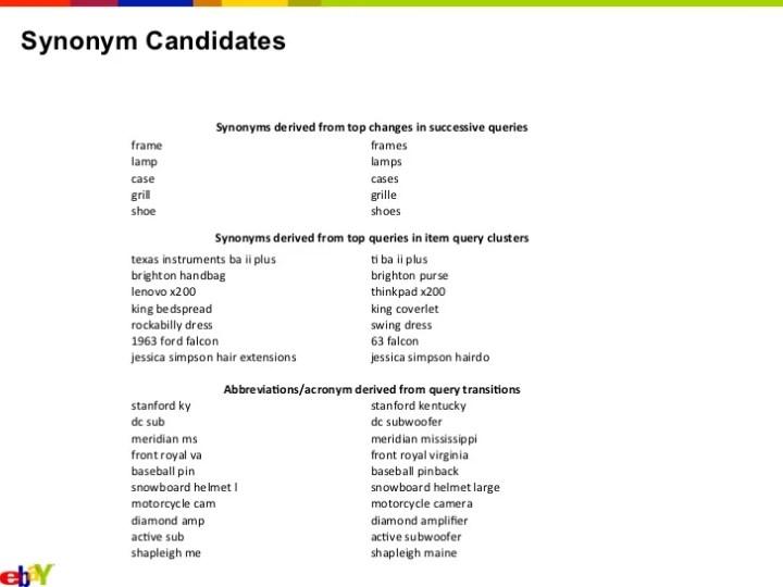 short time frame synonym | Viewframes.org
