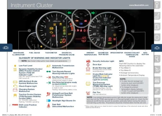 2017 Mazda 3 Dashboard Warning Lights | Aquariumwalls.org