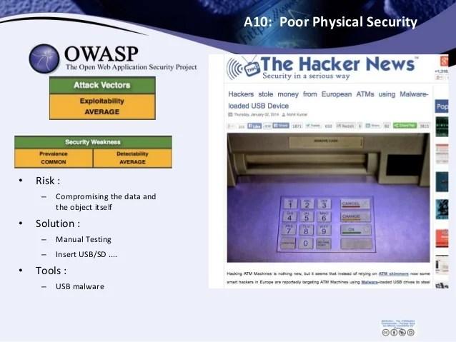 Database Security Owasp