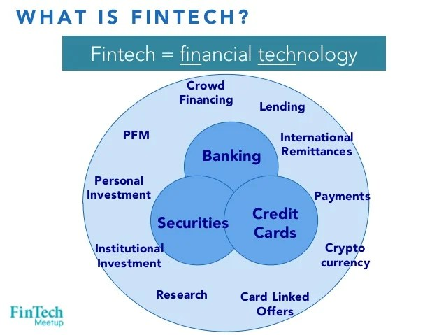 First International Bank Personal Banking