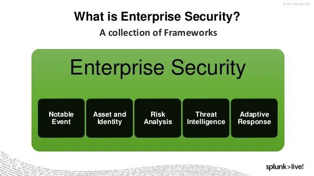 Event Security Zurich