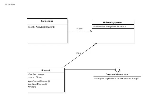 University System UML  Class Diagram and Sequence Diagram