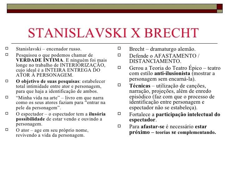 22626045 Teatro Epico Bertolt Brecht
