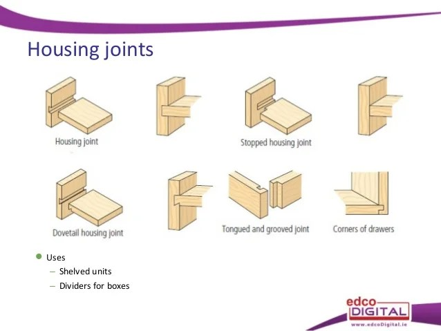 Image Result For What Is A Dowel Joint Used For