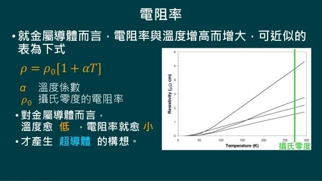 3 電阻率及電阻與溫度的關係