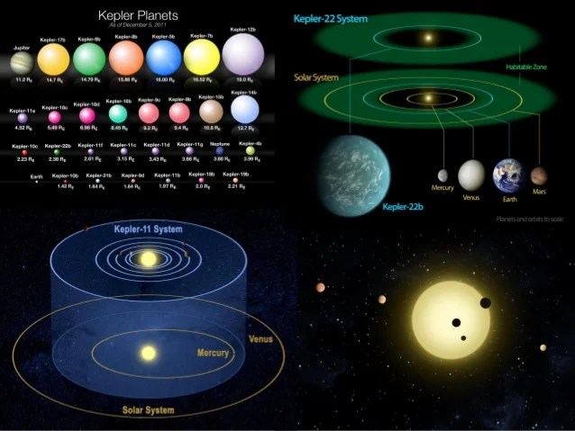 Astronomy State of the Art Exoplanets