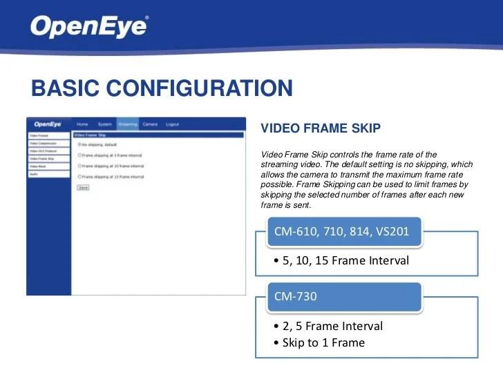 Eyes Maximum Frame Rate | Framess.co