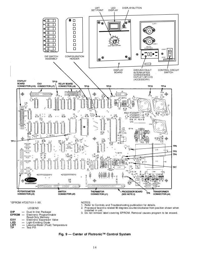 carrier chiller 30 gh wiring diagram - wiring diagram, Wiring diagram