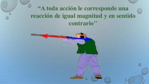 Resultado de imagen para a toda acción corresponde una reacción