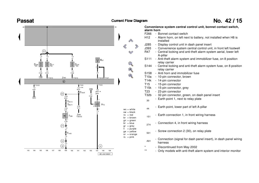 PASSAT B5 3B6 CONVENIENCE WIRING DIAGRAM