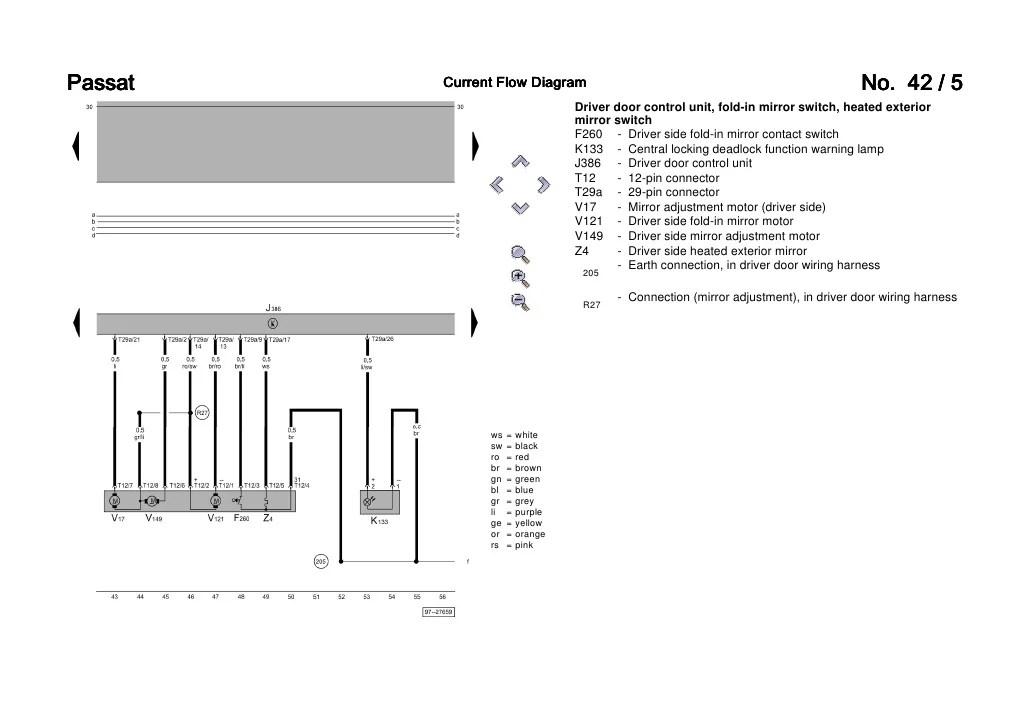 PASSAT B5 3B6 CONVENIENCE WIRING DIAGRAM