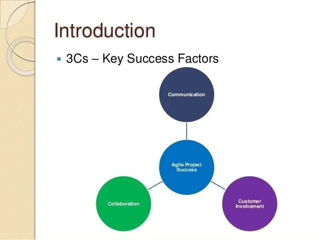 3Cs for Agile Project Success